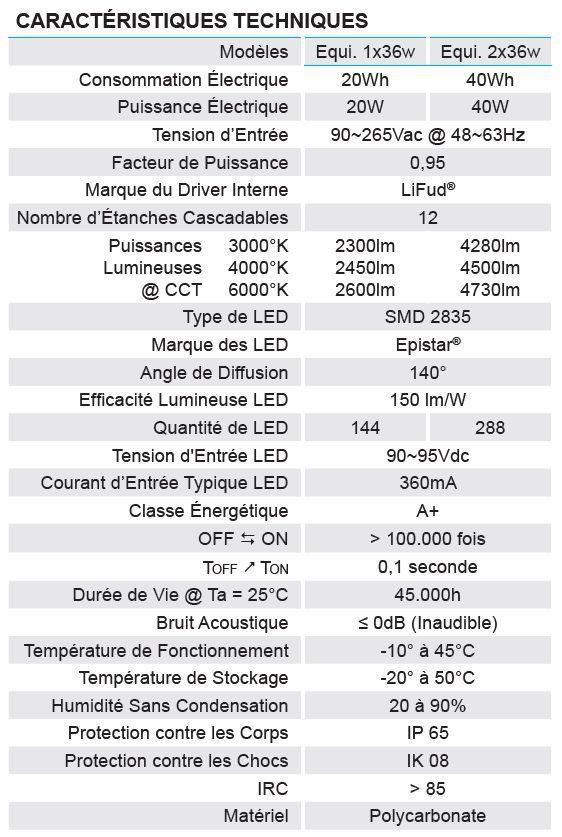 Etanche LED 1200 230Vac 20W 2450Lm IP65 4000K 2 Rapido Driver LiFud (034059)