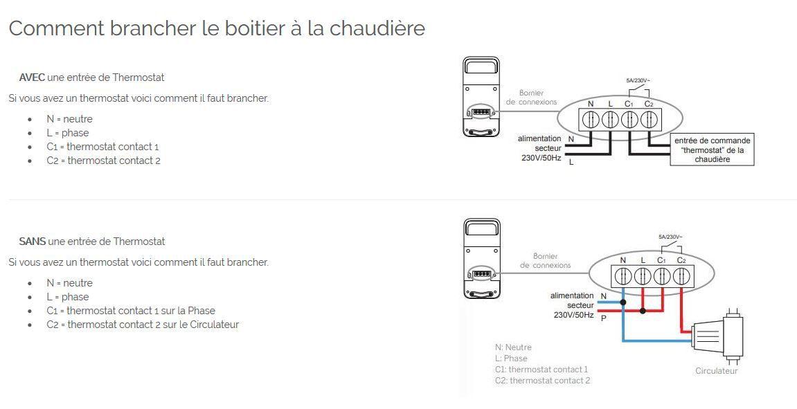Module de chauffage Wifi pour chaudière (520003)