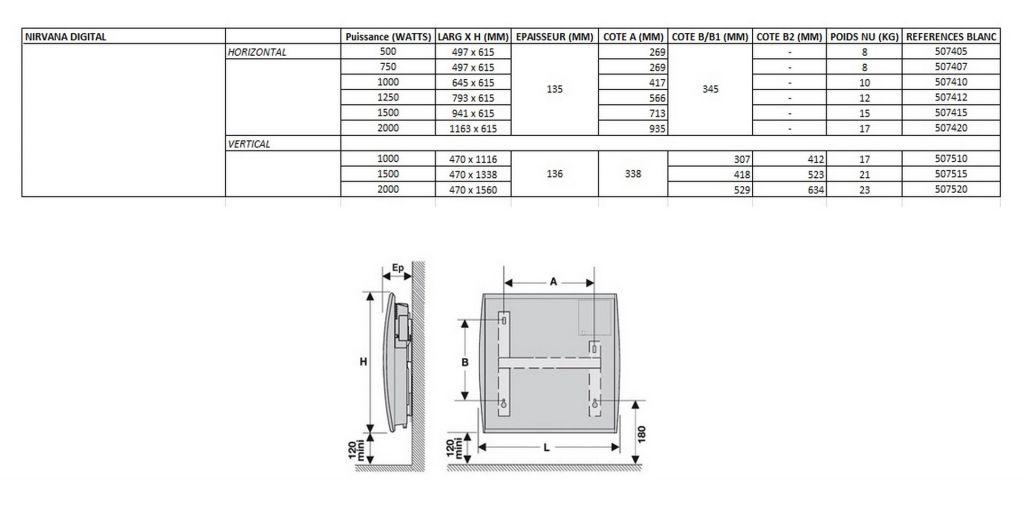 NIRVANA DIGITAL HORIZONTAL 1500W (507415)